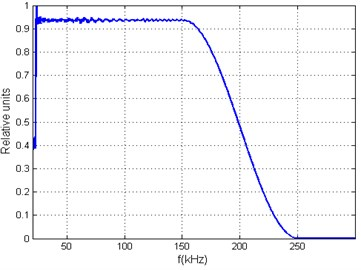 a) Measured waveguides impulse response signal, b) calculated theoretical arbitrary acoustic signal and parameter Q=75.615, c) calculated transfer function signal spectrum, d) calculated theoretical arbitrary acoustic signal spectrum