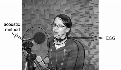 a) EGG electrodes for adults and for children, b) measuring the speech signal in an anechoic chamber in Department of Mechanics and Vibroacoustics AGH UST in Krakow