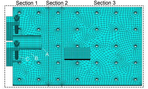 Depiction of FE model. Section 1 to 3 represent different thermal sections for TVSR.  A, B and C are reference points for temperature detection