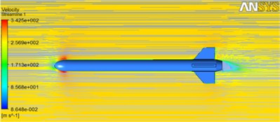 Velocity streamlines on the cross-section plane, under M= 0.8
