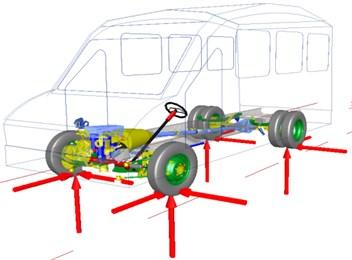 Dynamic multi-body model of vehicle