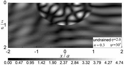 Contours of pore pressure amplitudes around the valley (n=0.3)