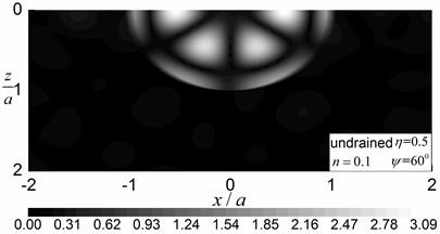 Contours of pore pressure amplitudes around the valley (n=0.1)