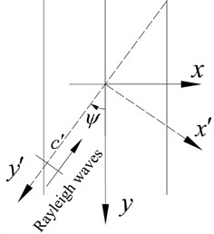 Model of 3-D scattering by two-dimensional valley