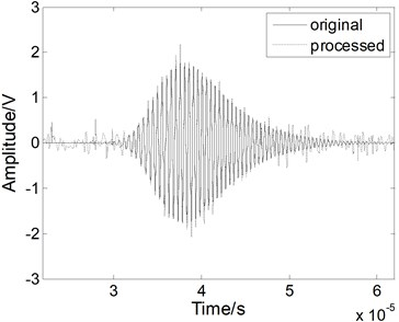 The Lamb wave signal: a) containing noises, b) after EMD processing, c) after WT processing, and d) after fractional derivative processing when the SNR is 0 dB