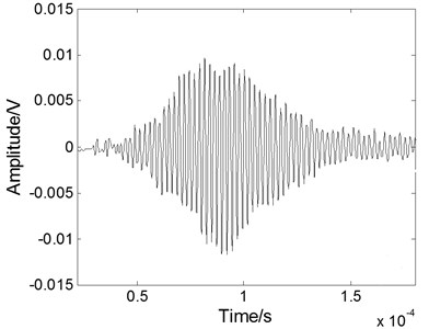 The experimental Lamb wave signal: a) containing noises, b) after WT processing, c) after EMD processing, and d) after fractional derivative processing
