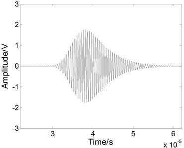 a) The excitation signal and b) the simulated S0 mode Lamb wave signal  at a propagating distance of 100 mm