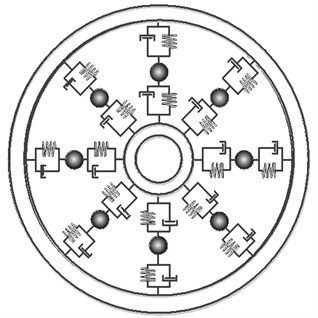 The simplified rolling bearing model