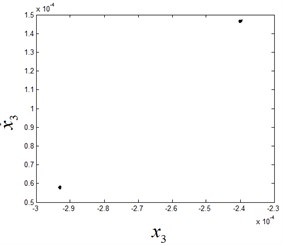 The phase diagram and Poincaré section diagram of period-2 motion at ω1=8.46