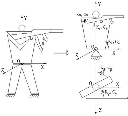 Simplified model of standing shooting