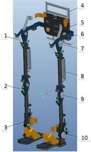 Exoskeleton: 1 – tendon, 2 – tension sensor, 3– attitude sensor, 4 – hydraulic actuator mounting panel, 5 – back panel, 6 – waist panel, 7 – hip joint, 8 – spring, 9 – knee joint, 10 – ankle joint