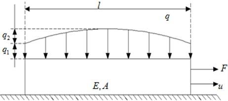 Micro-slip friction model