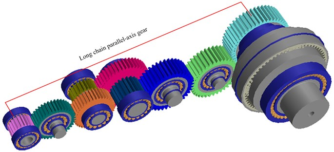 The transmission chain of cutting unit