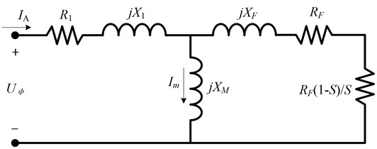 The equivalent circuit of this induction motor