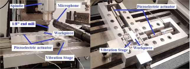 Experimental setup of vibration assisted micro milling
