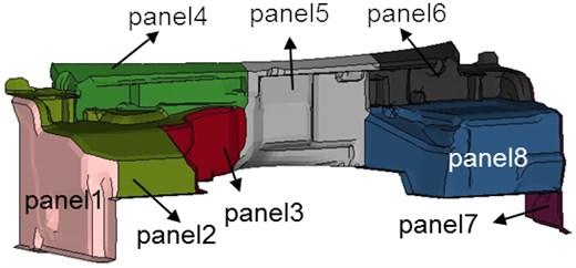 Panel distribution of the dash panel