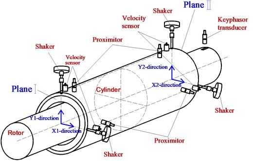 Schematic diagram of measurement system