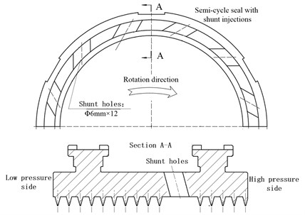 Dimensions of test seal