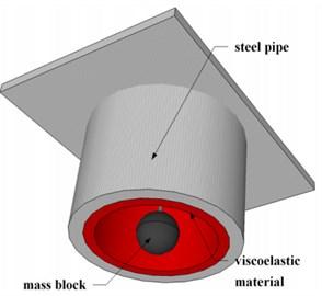 PTMD designed for a transmission tower