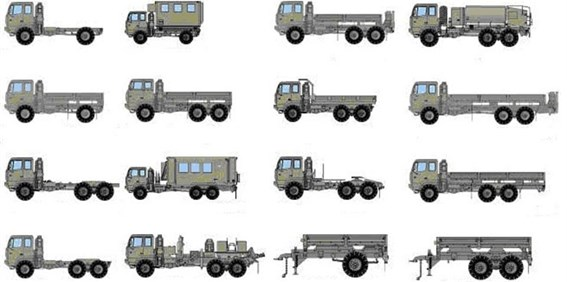 Different samples types of military truck families