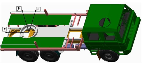 Artillery weapon system case of study: a) virtual image of the whole weapon system; b) 3D model of the carrier military truck including selected frame of reference