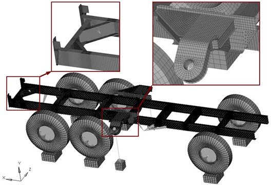 FEM of the military truck lower chassis, installation legs holders, simulated ground piece
