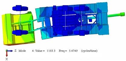 Truck mode shapes at 9P BC: a) mode 1 longitudinal bending ωn=4.7 Hz; b) mode 2 horizontal shear ωn=5.5 Hz; c) mode 3 horizontal torsion ωn=11 Hz; d) mode 4 ωn=13.8 Hz