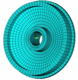 Boundary element mesh model of wheels