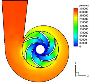 a) The internal pressure field and b) the streamline distribution  for the 50 % blade height plane (blade number = 6)