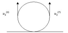 Constraint equation