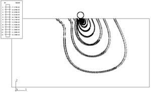 Pipe-soil vertical displacement of  Dunchang-model
