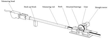 Gun barrel bore detecting system