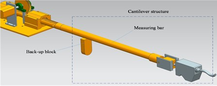Structure of measuring rod