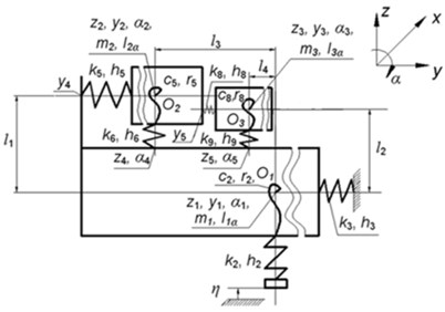 Dynamic model of the comparator for precise length measurment