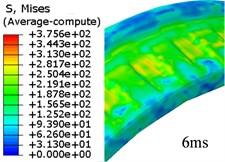 Evolution of von Mises stress for rotation band under CEL method