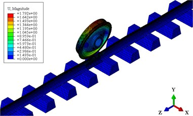 Unstable mode shape of the wheel-rail system