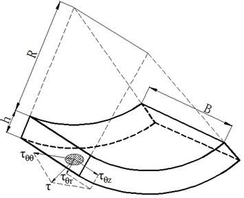Elastic wheel disk uniformly curved beam model