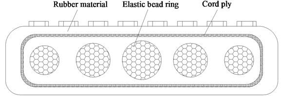 Laminated structure of elastic wheel