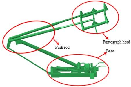 Pantograph geometric model
