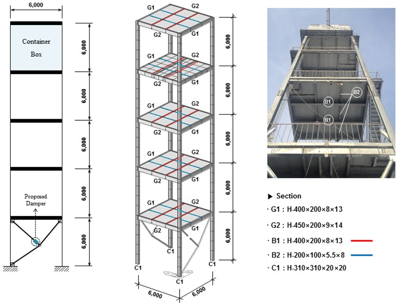 Modal test tower and toggle bracing system with the proposed LRD (unit: mm)