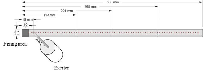 Dimensions in millimeters of cracked beam with exciter and measurement points