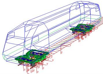 Dynamic model of metro vehicle
