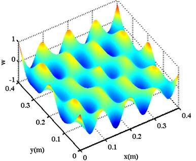 Mode shapes at natural frequencies