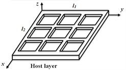 Schematic of the multi-layer plate with partial MR fluid treatment