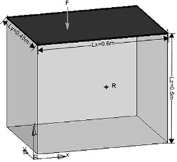 Problem geometry