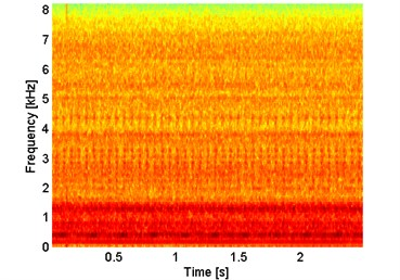 Spectrogram of signal from damaged  two-stage gearbox