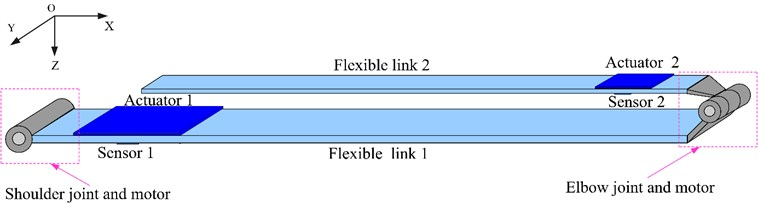 A two-link flexible manipulator system featuring piezoelectric actuators and sensors