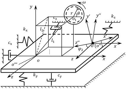 Dynamic model of wind turbine blade fatigue loading system