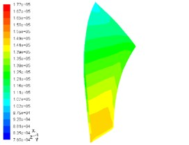 Static pressure contour on pressurized surface of main blade  and shunt blade at speed of 130,000 rpm