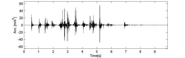a) The examined signal 2_13 and b) corresponding spectrogram